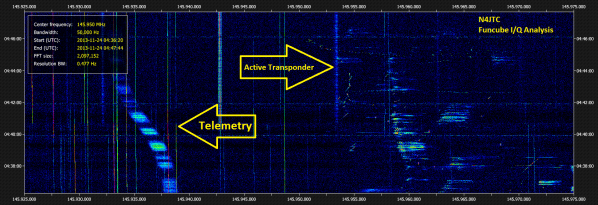 FunCube AO-73 with Active Transponder - I/Q file available in Post